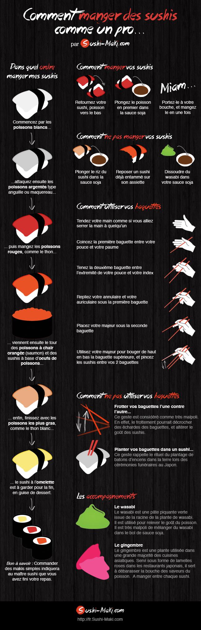 Comment manger des sushis ?